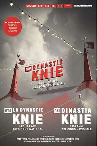 Dynastie Knie - 100 Jahre Nationalcircus, Cover, HD, Serien Stream, ganze Folge