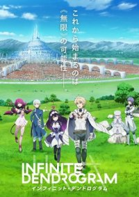Poster, Infinite Dendrogram Serien Cover